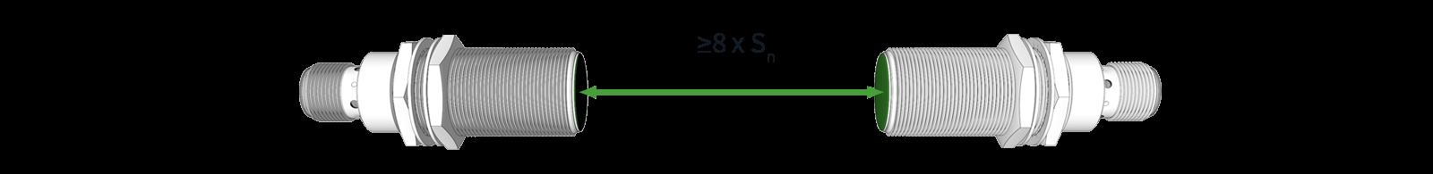 Gegenseitige Beeinflussung bei induktiven Sensoren und deren Abstand